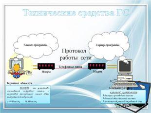 Протокол работы сети Модем Модем Телефонная линия Компьютер-сервер Терминал а