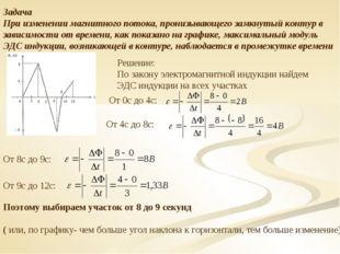 Задача При изменении магнитного потока, пронизывающего замкнутый контур в зав