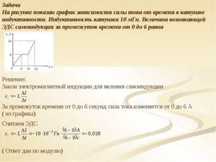 Задача На рисунке показан график зависимости силы тока от времени в катушке и