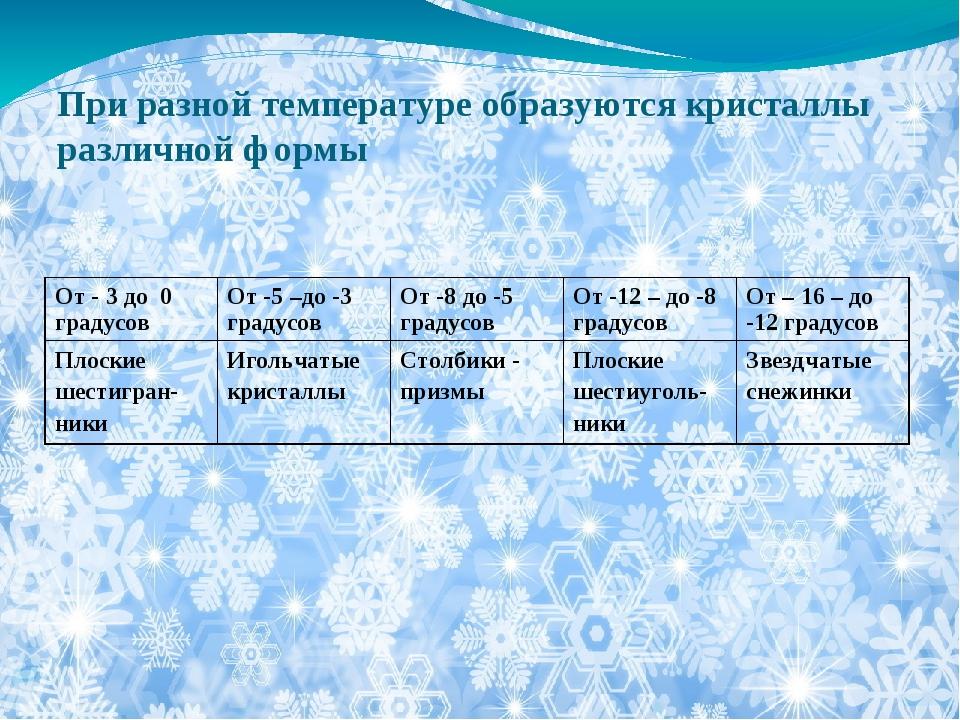 При разной температуре образуются кристаллы различной формы От - 3 до 0 граду...