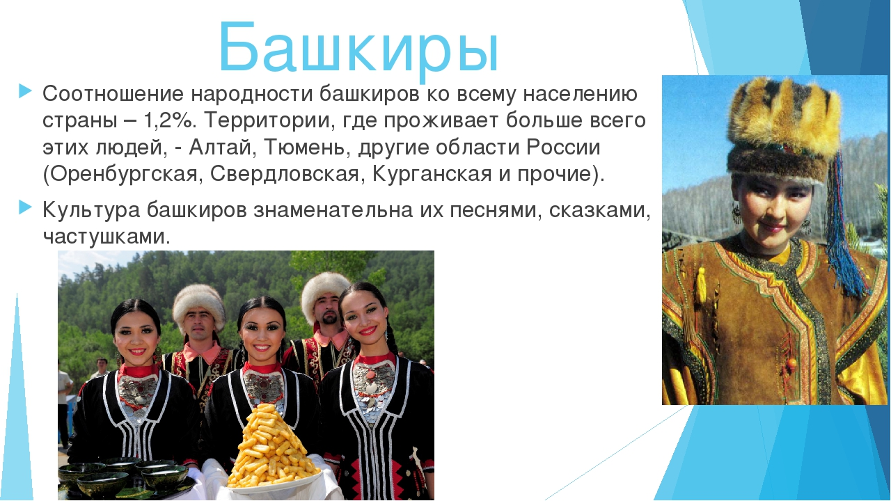 Башкиры Соотношение народности башкиров ко всему населению страны – 1,2%. Тер...