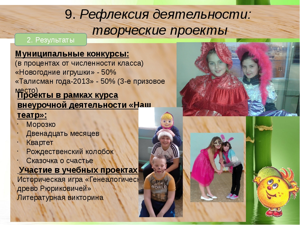 9.Рефлексия деятельности: творческие проекты Муниципальные конкурсы: (в проц...