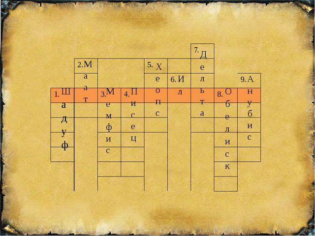 Ш а д у ф М емфис Писец Хеопс И л Д ельта О б е л и с к Анубис Маат 7. 2. 5....