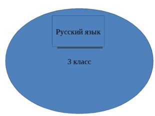 Литосфера Атмосфера Гидросфера Биосфера 3 класс Русский язык
