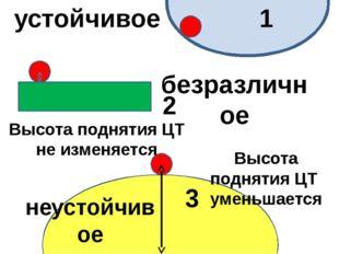 1 2 3 Высота поднятия ЦТ не изменяется Высота поднятия ЦТ уменьшается устойч