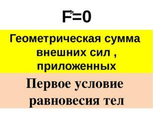 F=0 а=0 Первый закон Ньютона Геометрическая сумма внешних сил , приложенных к