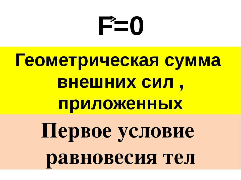 F=0 а=0 Первый закон Ньютона Геометрическая сумма внешних сил , приложенных к...