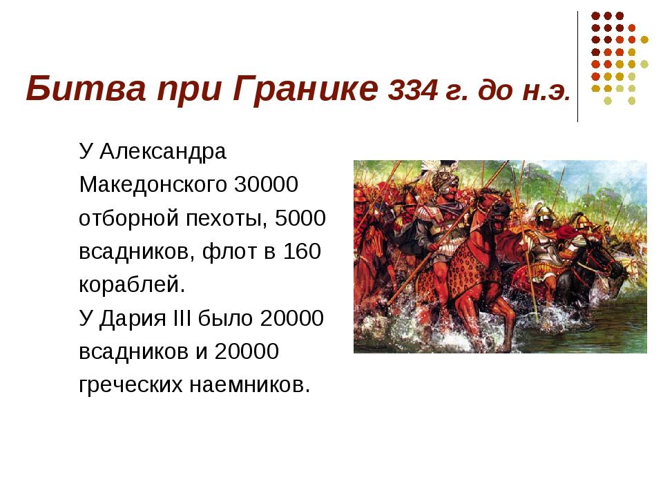 Битва при Гранике 334 г. до н.э. У Александра Македонского 30000 отборной пех...