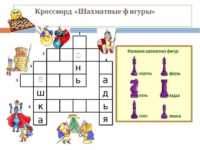 Кроссворд «Шахматные фигуры» 1 2 3 4 5 6 1. Он, не цокает, конечно, Но легко...