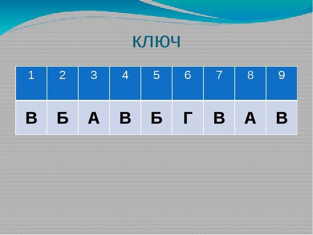 ключ 1 2 3 4 5 6 7 8 9 В Б А В Б Г В А В
