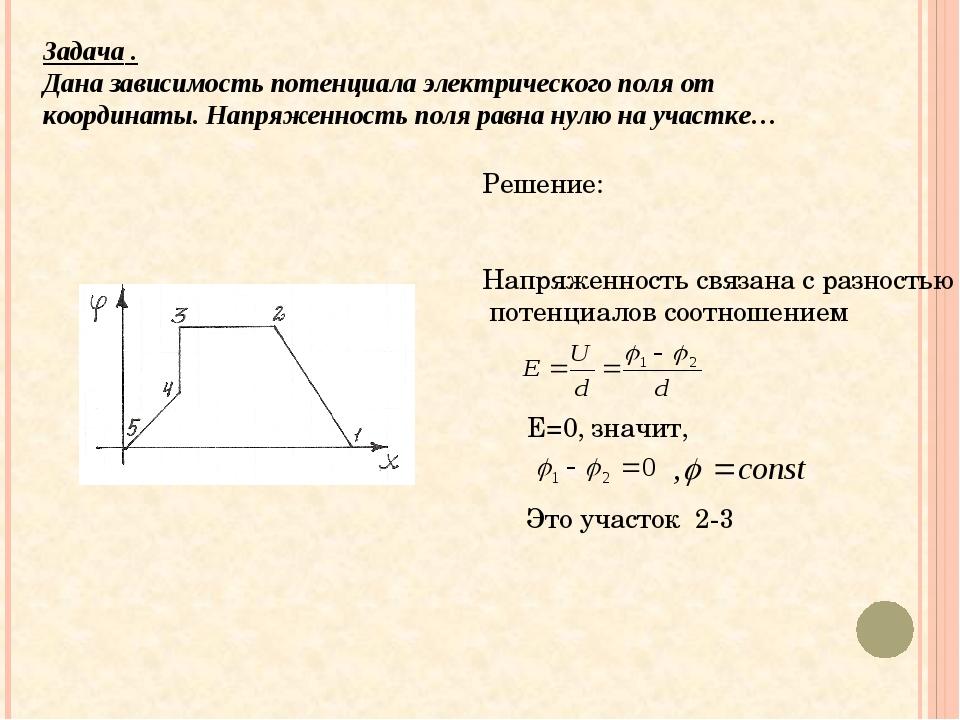 Задача . Дана зависимость потенциала электрического поля от координаты. Напря...