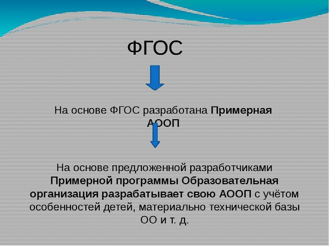 ФГОС На основе ФГОС разработана Примерная АООП На основе предложенной разраб...