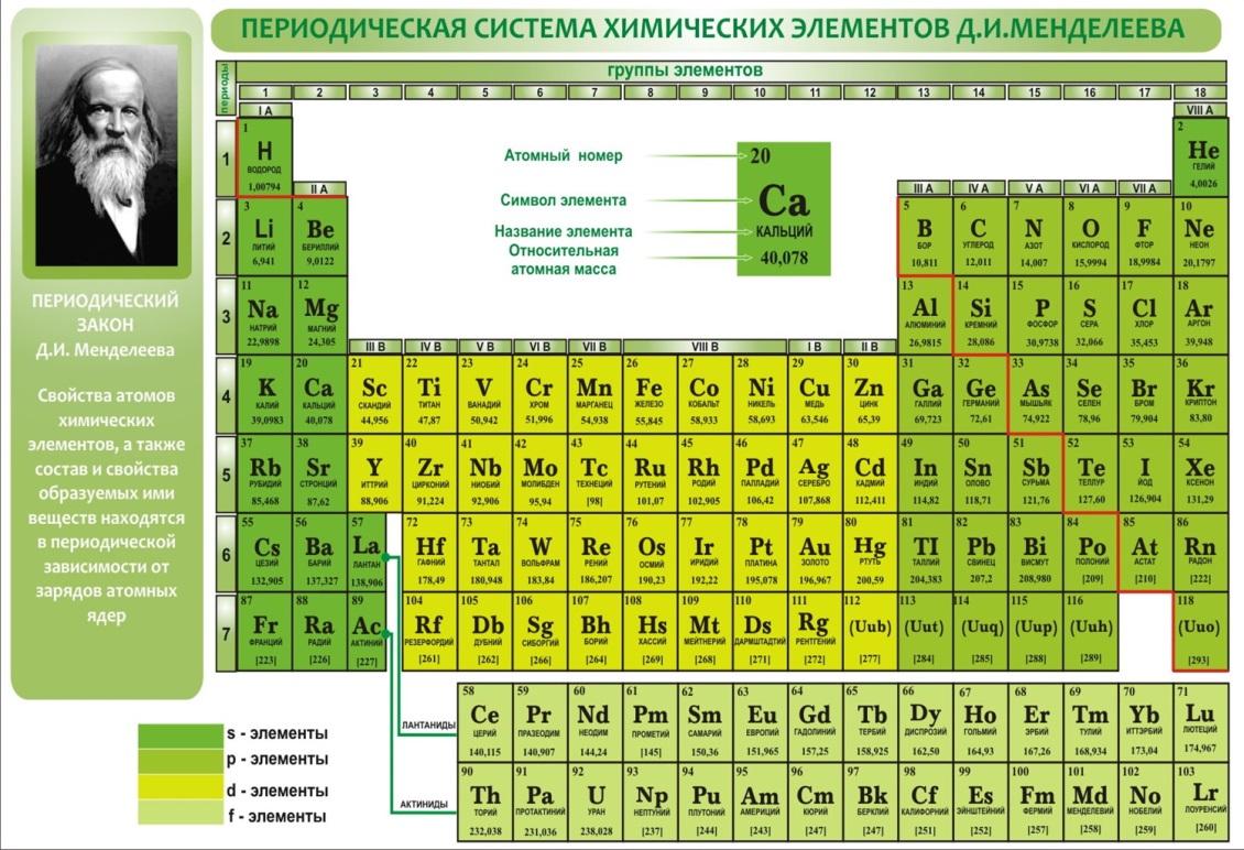 А всё дело в том, что в земле казахской можно найти чуть менее, чем всю таблицу менделеева.