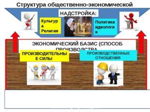 Структура общественно-экономической формации ЭКОНОМИЧЕСКИЙ БАЗИС (СПОСОБ ПРОИ