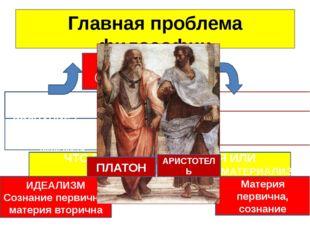 Главная проблема философии БЫТИЕ (существование; все, что есть) МАТЕРИАЛЬНОЕ