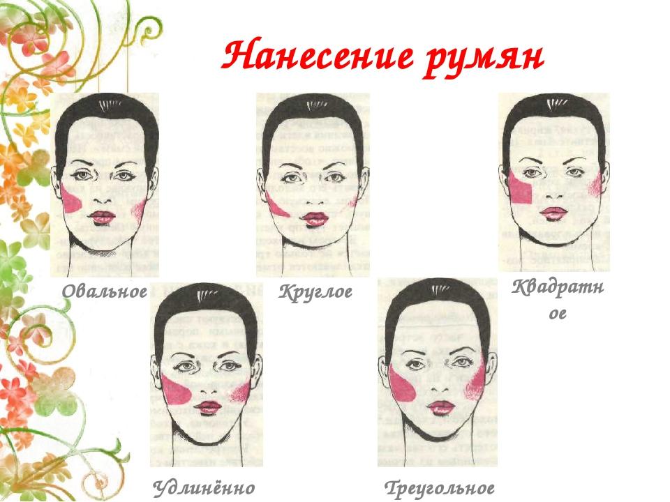 Как сделать круглое лицо