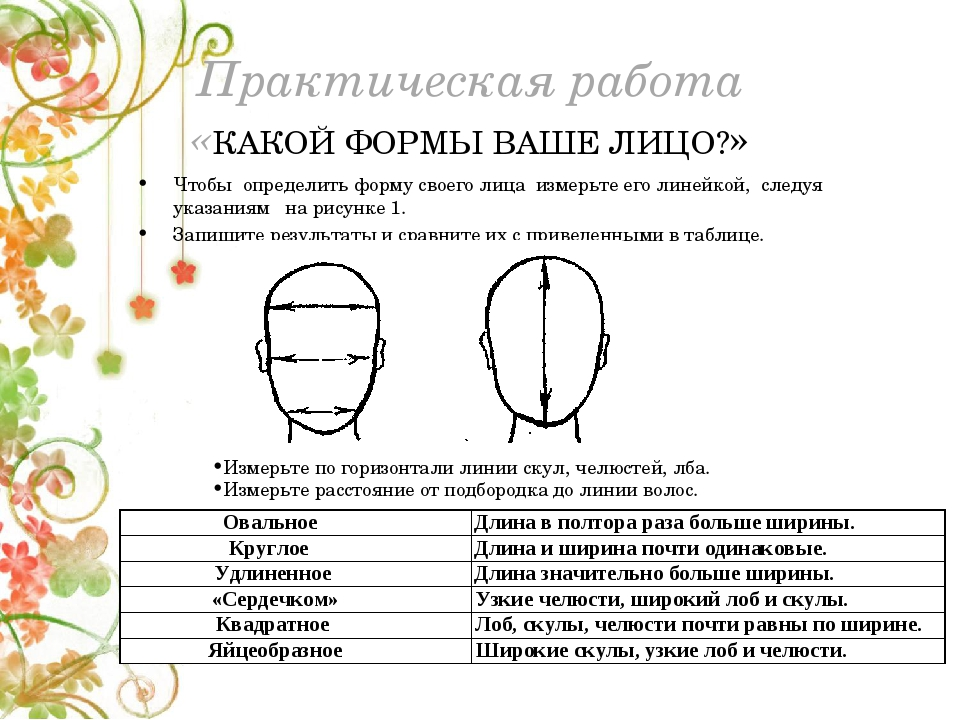 Практическая работа «КАКОЙ ФОРМЫ ВАШЕ ЛИЦО?» Чтобы определить форму своего ли...