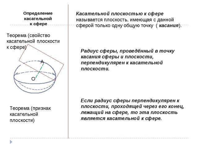 Сфера теме по и 11 презентацию шар класс