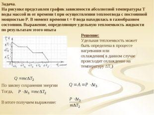 Задача. На рисунке представлен график зависимости абсолютной температуры Т во