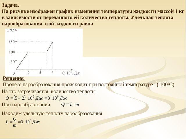 Задача. На рисунке изображен график изменения температуры жидкости массой 1 к...