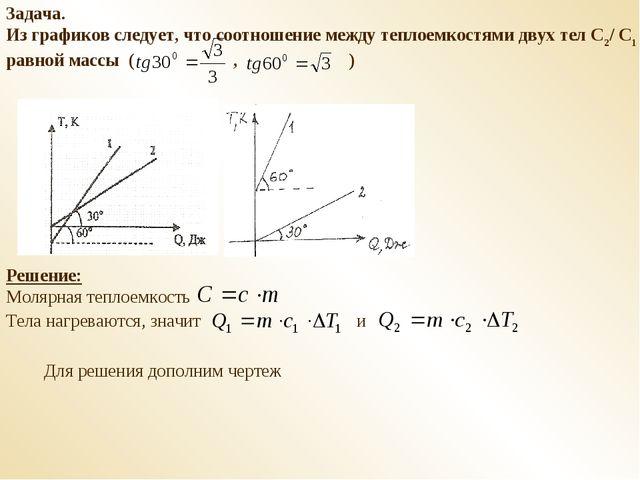 Задача. Из графиков следует, что соотношение между теплоемкостями двух тел С2...