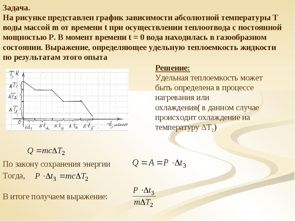 Задача. На рисунке представлен график зависимости абсолютной температуры Т во...