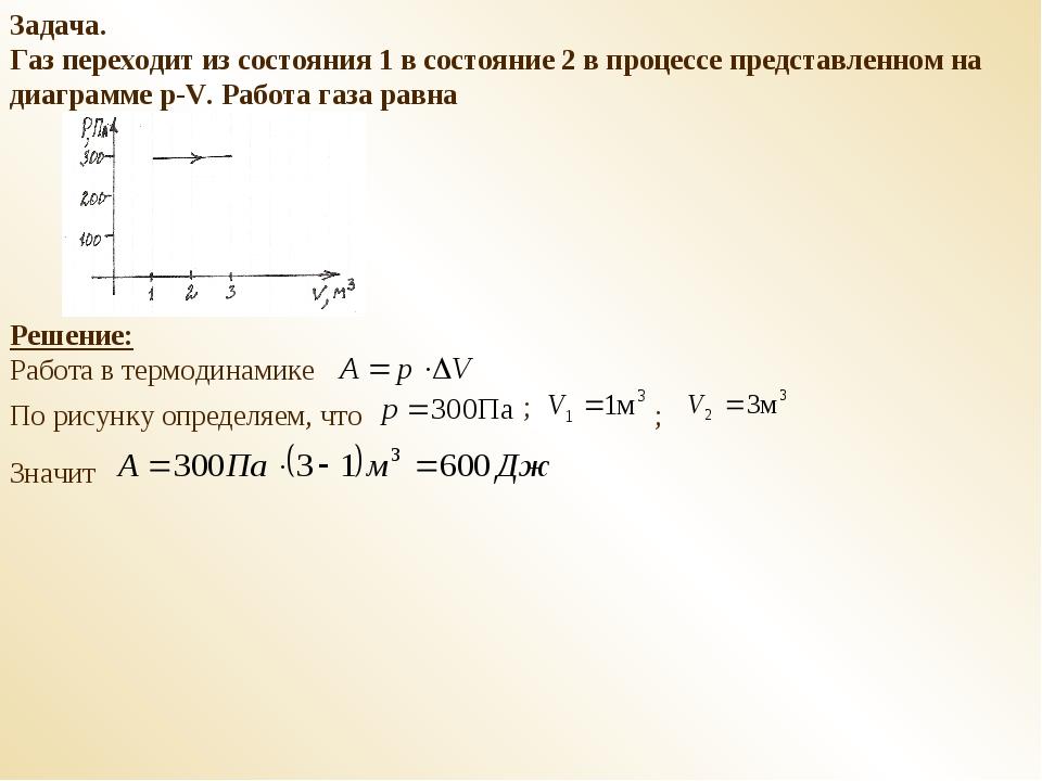 Задача. Газ переходит из состояния 1 в состояние 2 в процессе представленном...