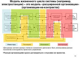 * Модель жизненного цикла системы (например, электростанции) – это модель «ра