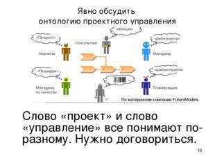 * Явно обсудить онтологию проектного управления По материалам компании Future
