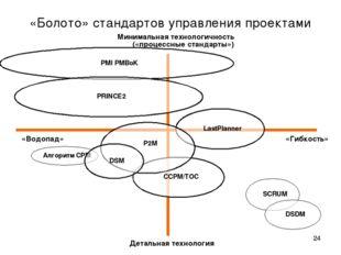 * «Болото» стандартов управления проектами «Гибкость» «Водопад» Детальная тех