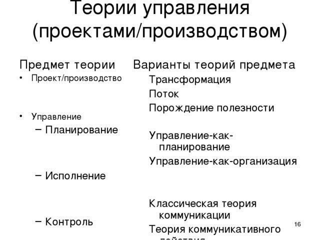 * Теории управления (проектами/производством) Предмет теории Проект/производс...