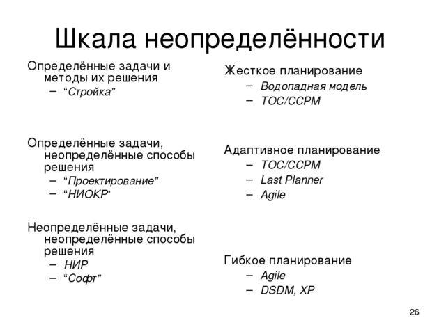 """* Шкала неопределённости Определённые задачи и методы их решения """"Стройка"""" Оп..."""