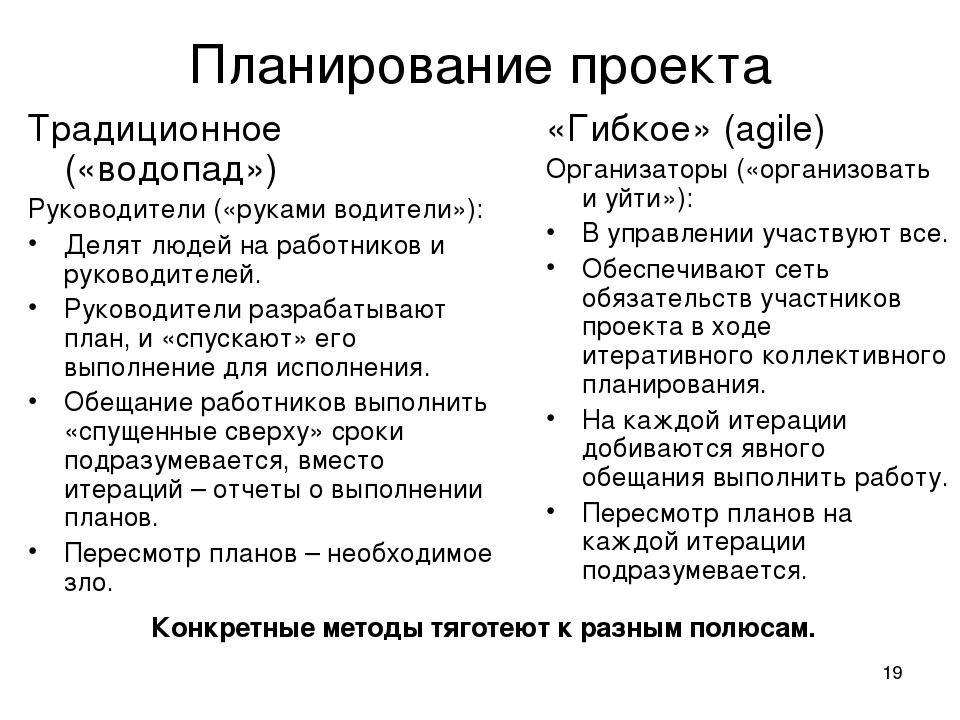 * Планирование проекта Традиционное («водопад») Руководители («руками водител...