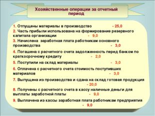 Хозяйственные операции за отчетный период 1. Отпущены материалы в производств