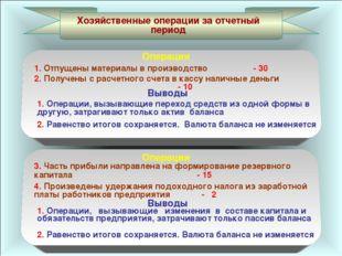 Хозяйственные операции за отчетный период Операции Выводы 1. Отпущены материа