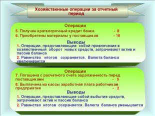 Хозяйственные операции за отчетный период Операции Выводы 5. Получен краткоср