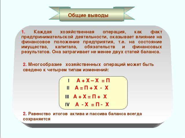 Общие выводы 1. Каждая хозяйственная операция, как факт предпринимательской д...