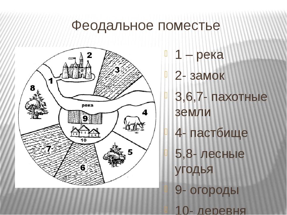 Рисунок план феодального поместья