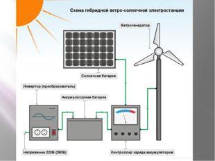 Недостатки Солнечная электростанция не работает ночью и недостаточно эффектив