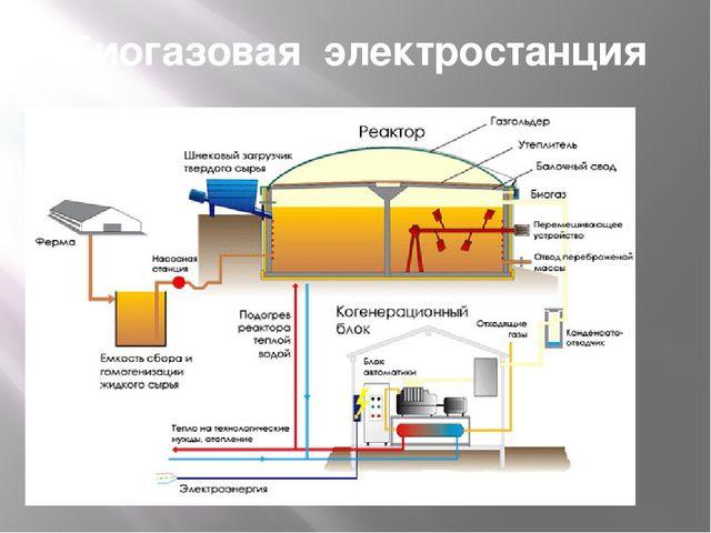 Недостатки Сжигание биомассы все же приводит к выбросу некоторого количества...