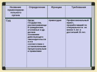 СудОрган государства, рассматривающий гражданские, уголовные и др. делана ос