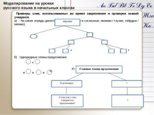 Моделирование на уроках русского языка в начальных классах Примеры схем, исп