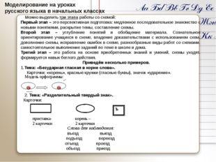 Моделирование на уроках русского языка в начальных классах Можно выделить тр
