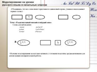 Моделирование на уроках русского языка в начальных классах Тема: «Разделител