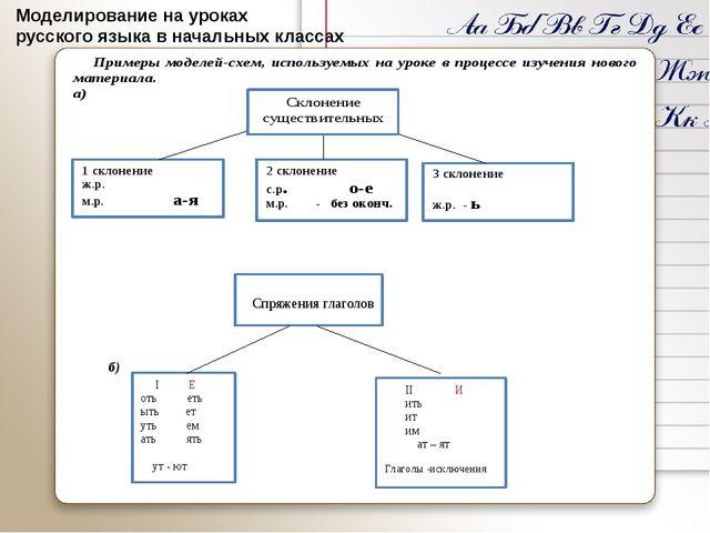 Моделирование на уроках русского языка в начальных классах