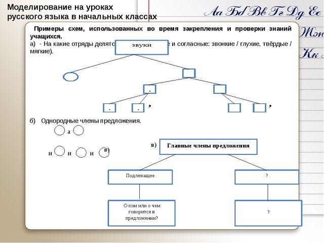 Моделирование на уроках русского языка в начальных классах Примеры схем, исп...