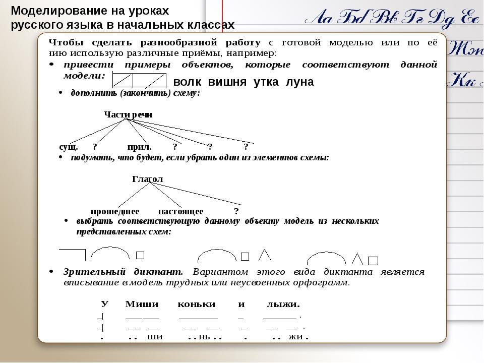 Моделирование на уроках русского языка в начальных классах волк вишня утка л...