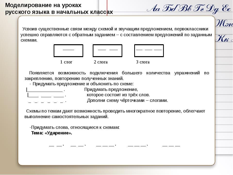Моделирование на уроках русского языка в начальных классах Усвоив существенн...