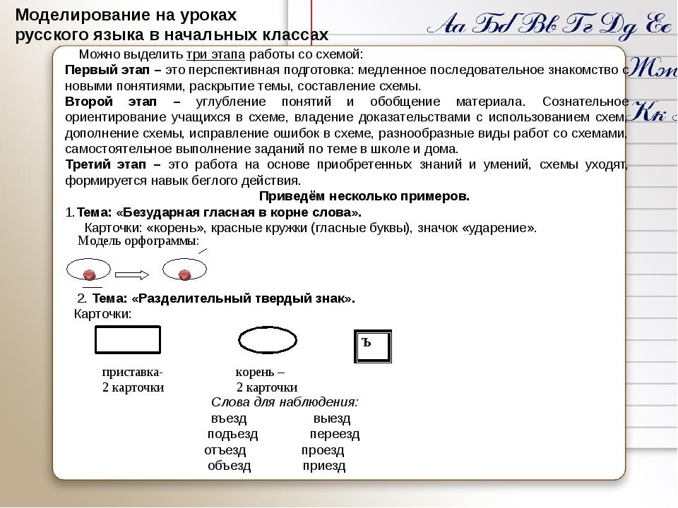 Моделирование на уроках русского языка в начальных классах Можно выделить тр...