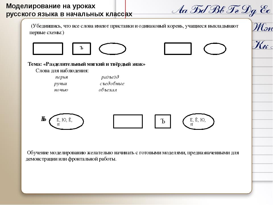 Моделирование на уроках русского языка в начальных классах Тема: «Разделител...
